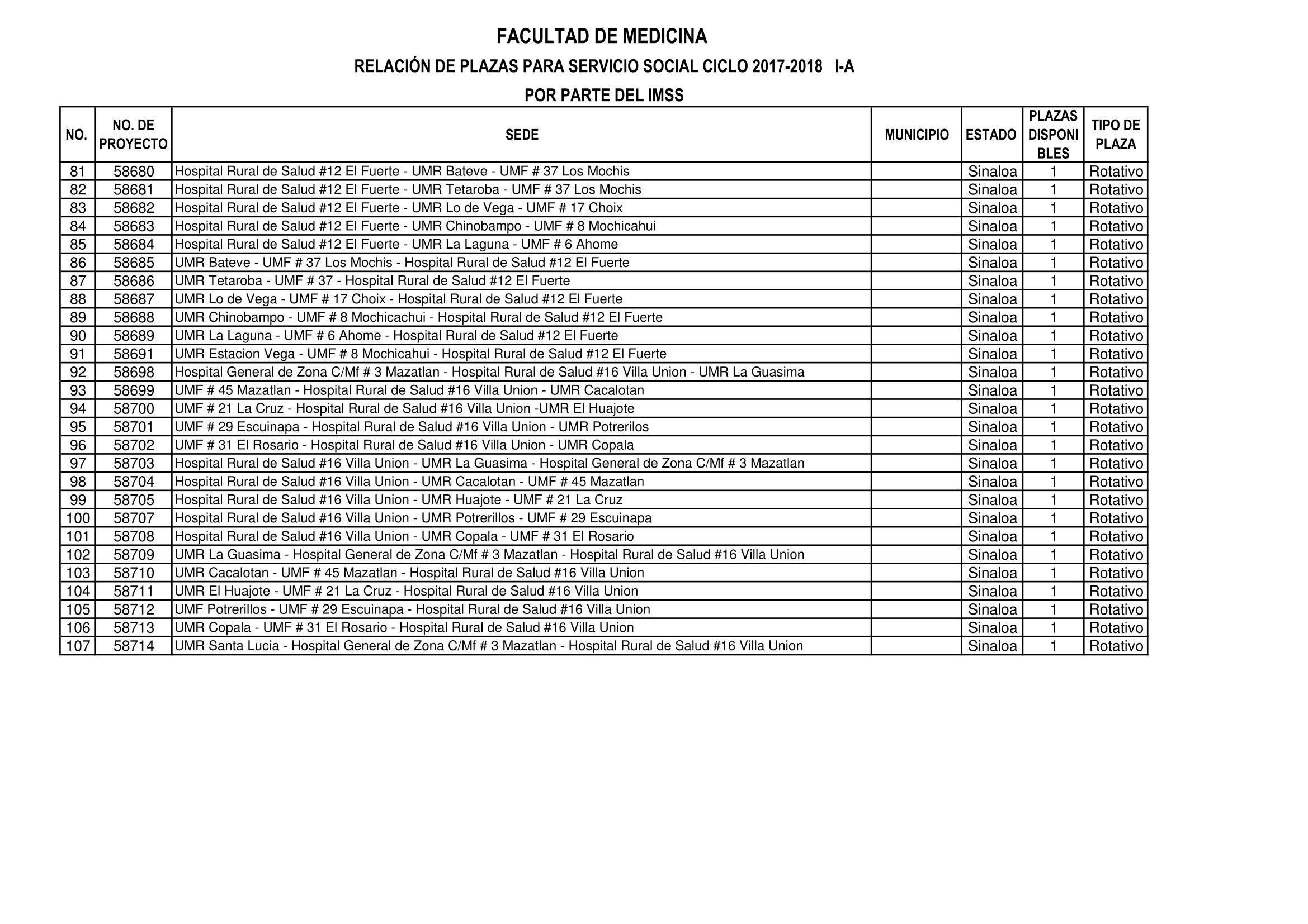 plazas de servicio social para el periodo imss u ssa u vinculacin